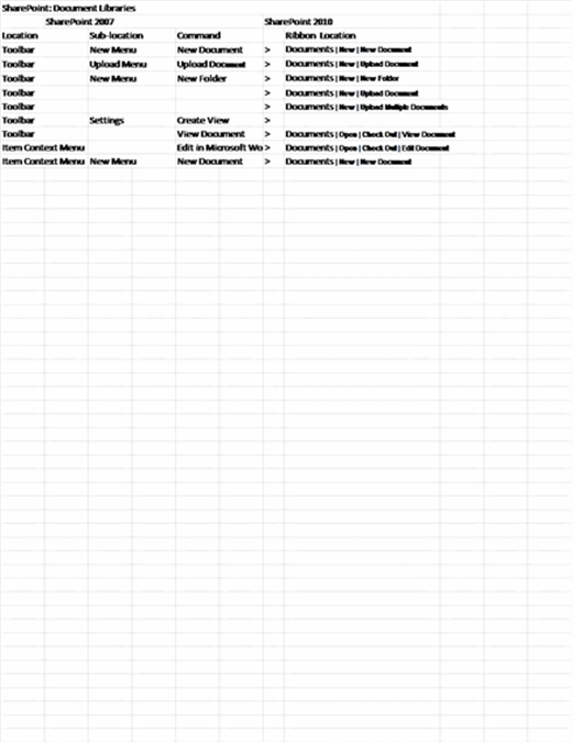 SharePoint Server 리본 메뉴 참조 통합 문서