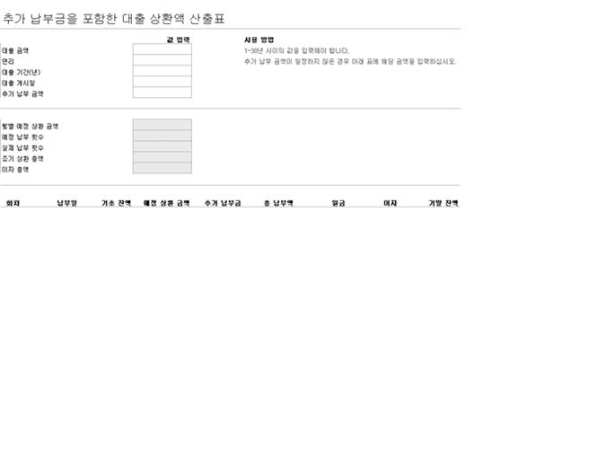 추가 납부금을 포함한 대출 상환액 산출표