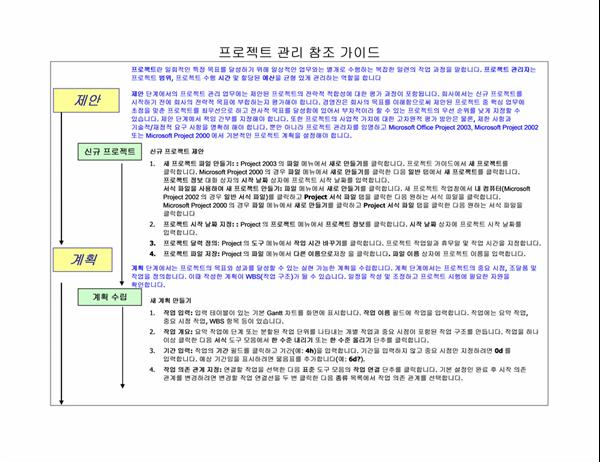 프로젝트 관리 참조 가이드