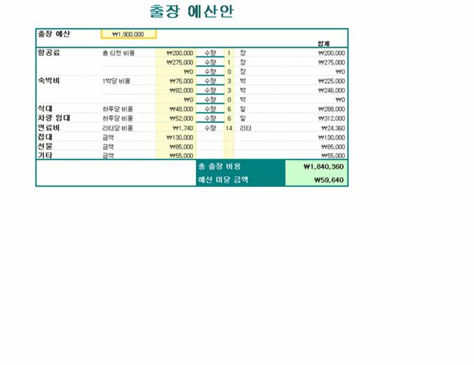 출장 예산안
