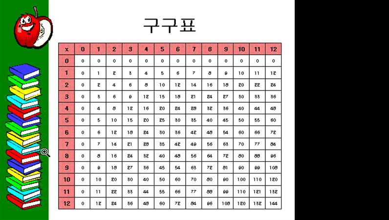 구구표(12x12까지)