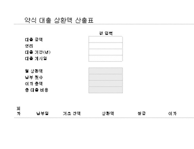 대출 상환액 산출표