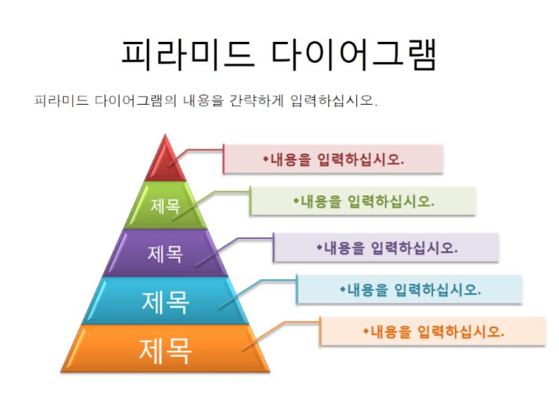 피라미드 다이어그램