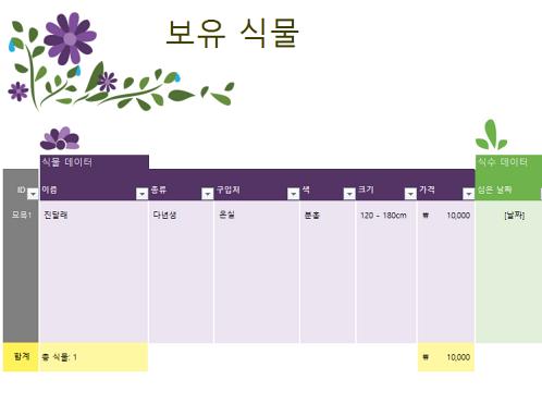 정원 계획표