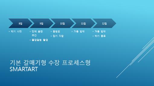 일정표 슬라이드(파란색 가로 갈매기형 수장, 와이드스크린)