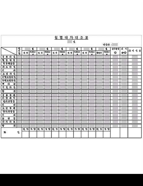 월별대차대조표