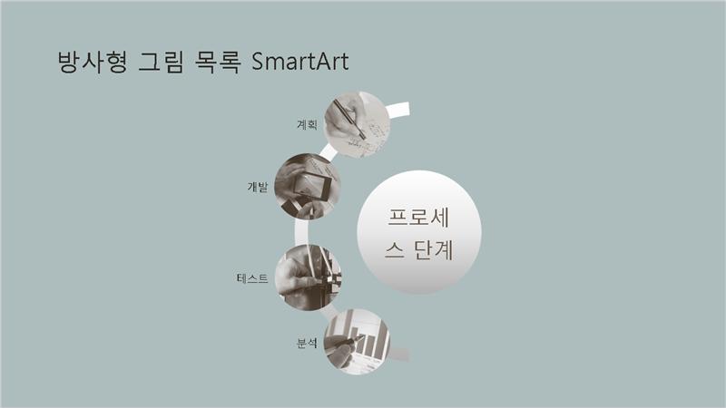 방사형 그림 목록이 있는 프로세스형 SmartArt(와이드스크린)