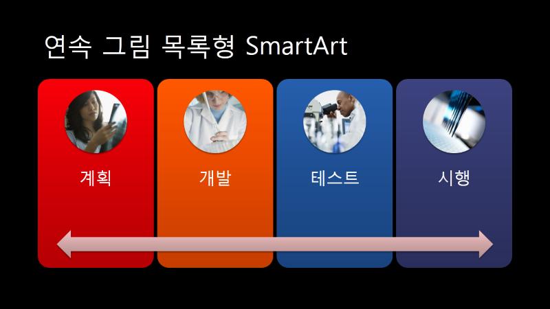 연속 그림 목록형 SmartArt 슬라이드(검정색 바탕에 다색), 와이드스크린