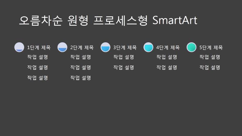 오름차순 원형 프로세스형 SmartArt 슬라이드(검정색 바탕에 회색 및 파란색), 와이드스크린