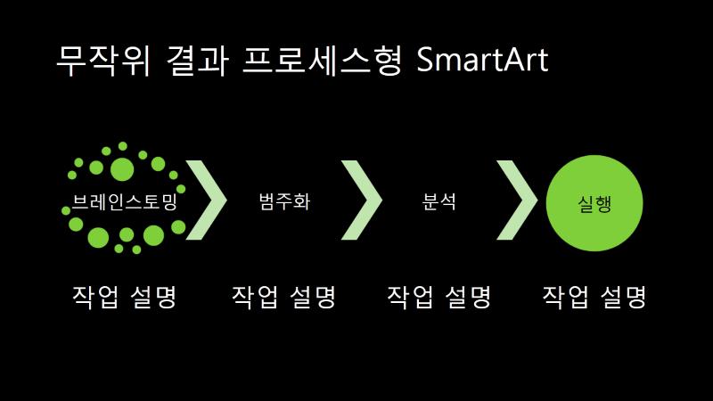 무작위 결과 프로세스형 SmartArt 슬라이드(검정색 바탕에 녹색), 와이드스크린
