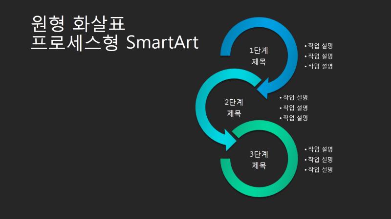 원형 화살표 프로세스형 SmartArt 슬라이드(검정색 바탕에 파란색-녹색), 와이드스크린