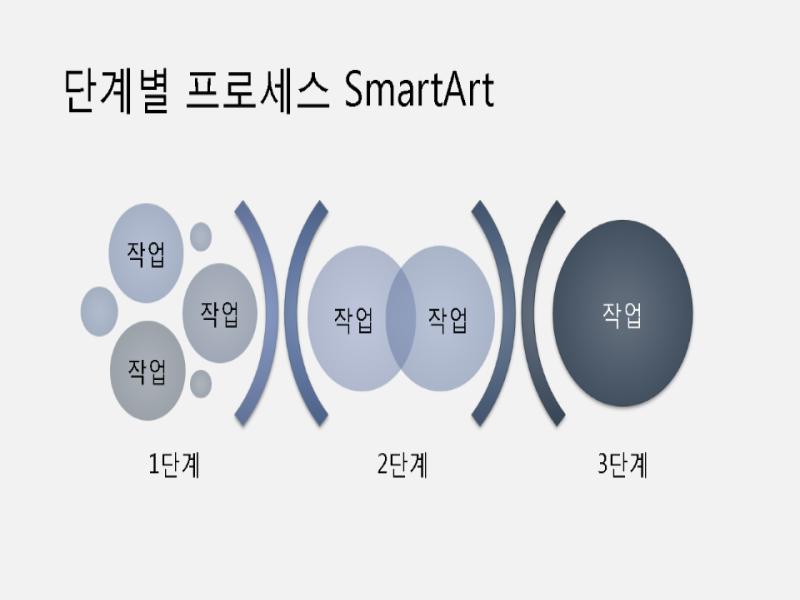 단계별 프로세스 SmartArt(연한/진한 파란색), 와이드스크린