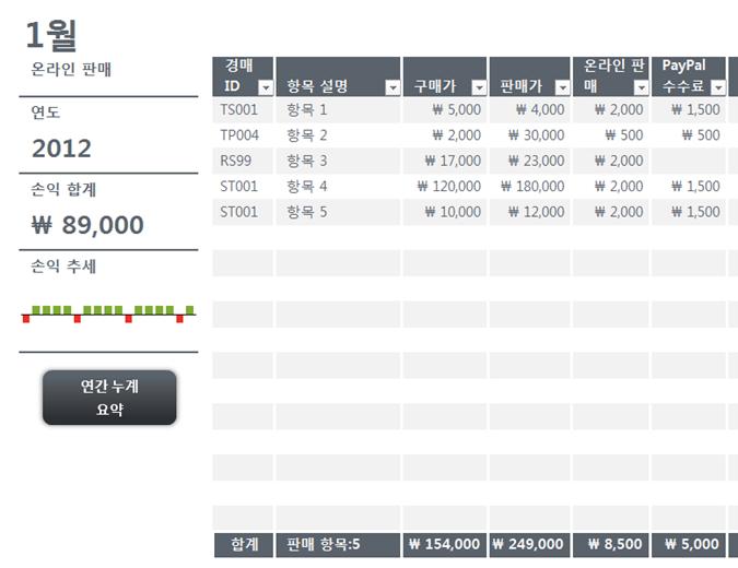 온라인 판매 기록부
