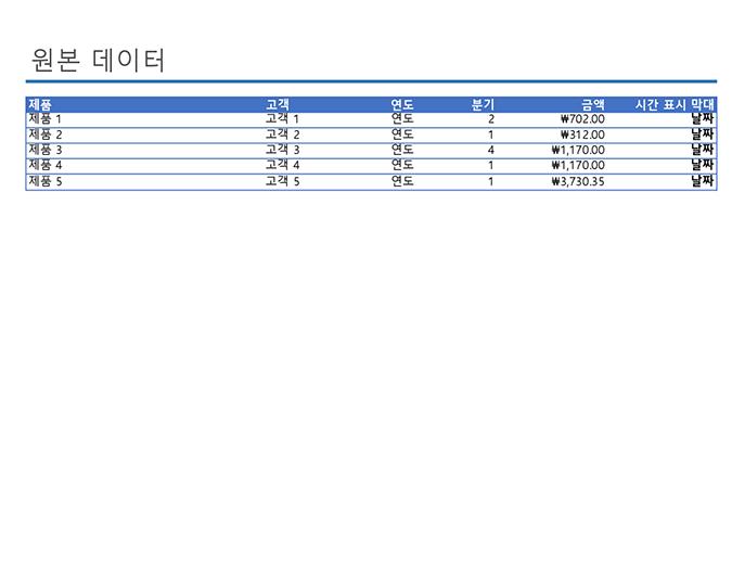 샘플 피벗 테이블 보고서