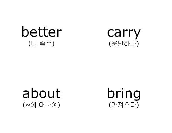 어휘 플래시 카드(Dolch 3차 빈출 단어; Avery 3263, 8387용)