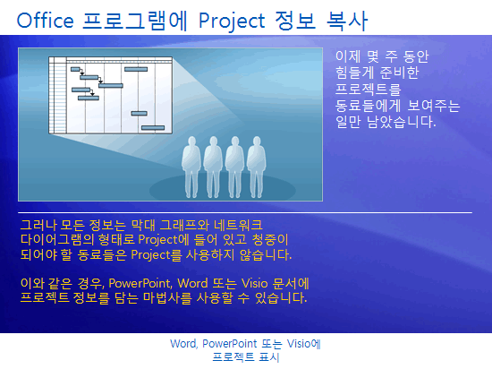 교육용 프레젠테이션: Project 2007 - Word, PowerPoint 또는 Visio에 프로젝트 표시