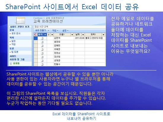 교육용 프레젠테이션: Excel 2007 - Excel 데이터를 SharePoint 사이트로 내보내어 공유하기