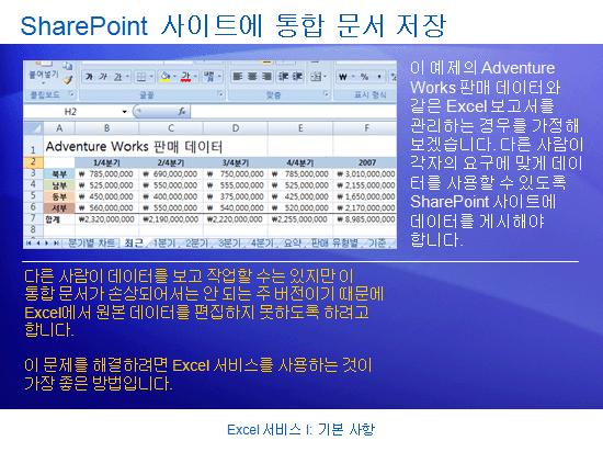 학습 프레젠테이션: SharePoint Server 2007 - Excel 서비스 I: 기본 사항