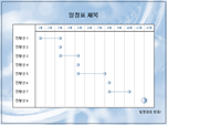 여러 단계로 구성된 12개월 프로젝트 일정표