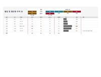 혈압 기록표(혈당 포함)