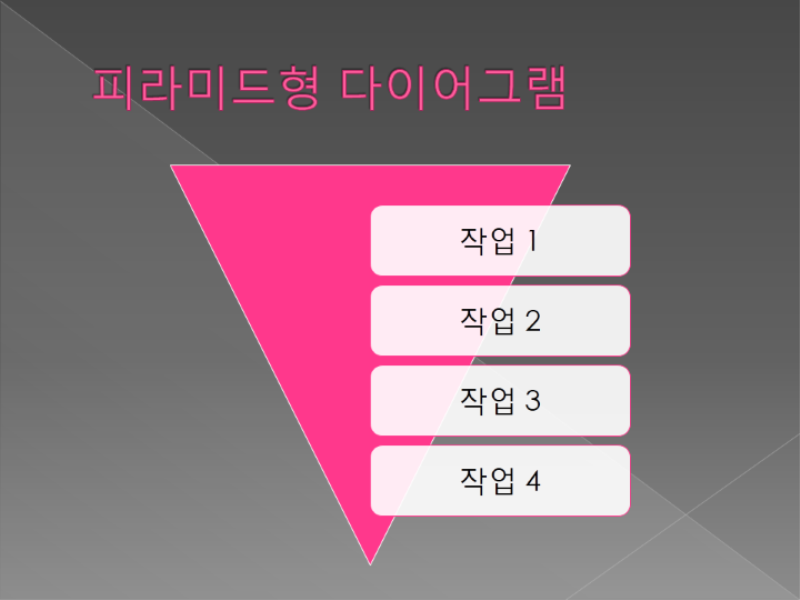 피라미드형 다이어그램