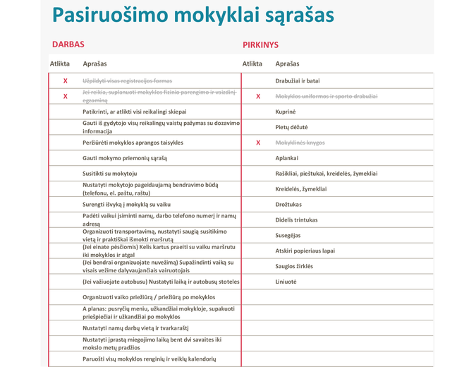 Mokyklinių prekių kontrolinis sąrašas
