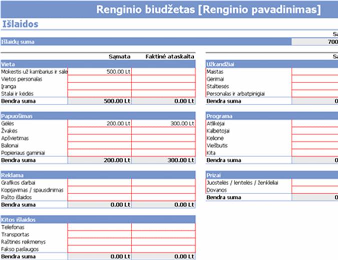Renginio biudžetas