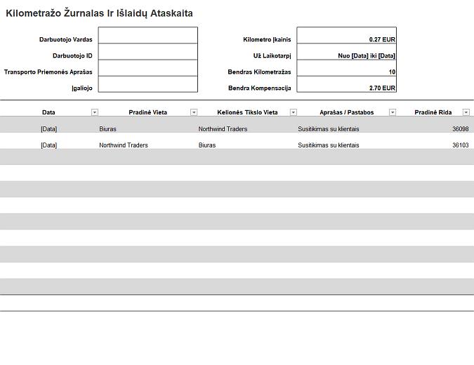 Kilometražo žurnalas ir išlaidų ataskaita