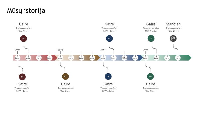 Gairių ir istorijos laiko planavimo juosta