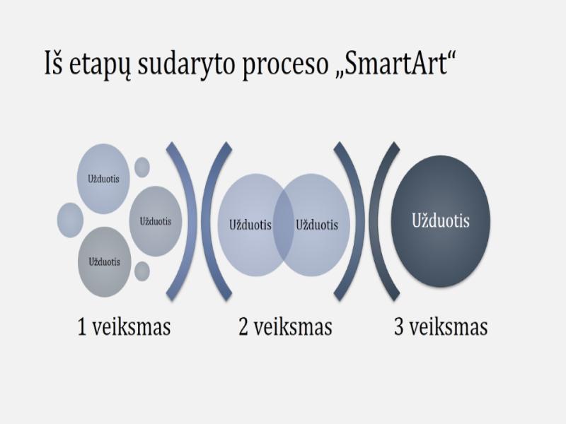 """Palaipsninio proceso """"SmartArt"""" grafinis elementas (šviesiai / tamsiai mėlyna), plačiaekranis"""