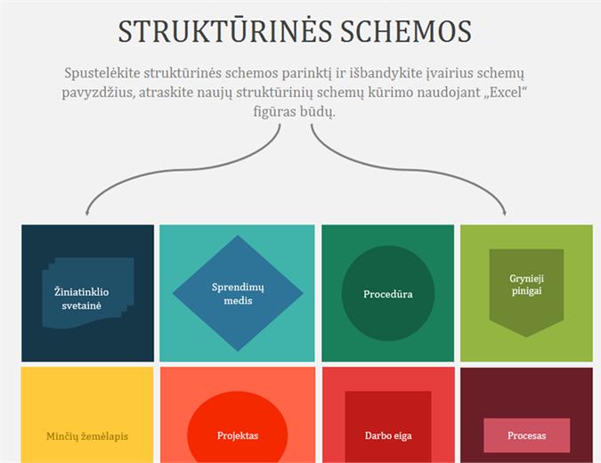 Struktūrinė schema