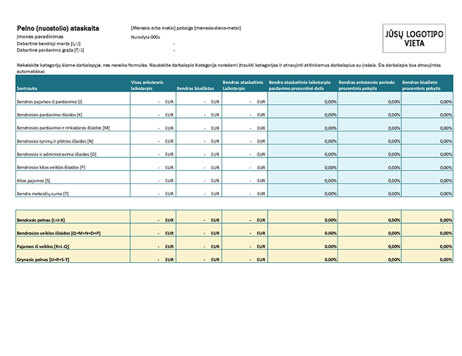 Pelno ir nuostolio ataskaita – pajamos (su logotipu)
