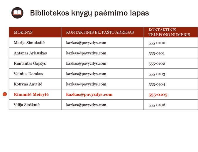 Bibliotekos knygų paėmimo lapas