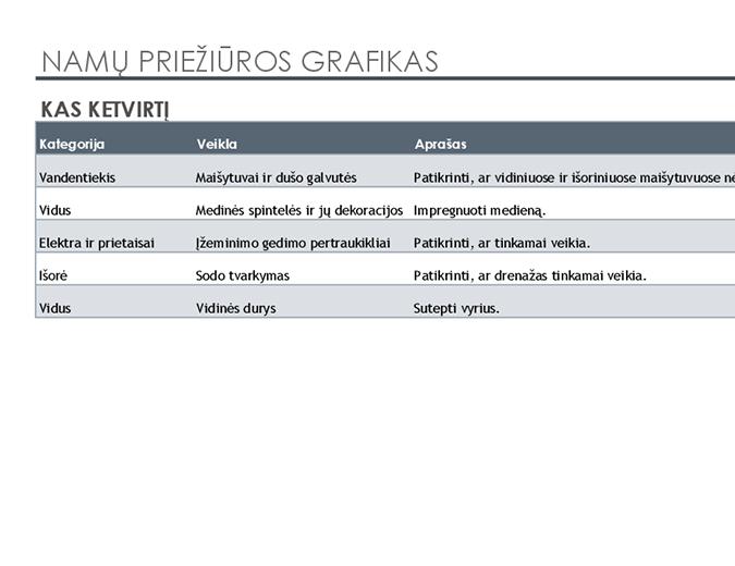 Namų priežiūros grafikas ir užduočių sąrašas