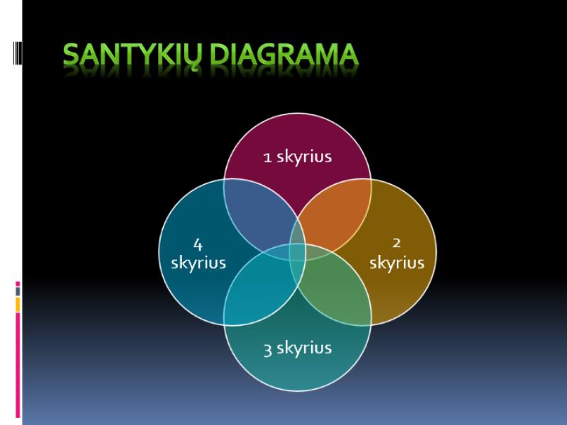 Ryšio diagrama