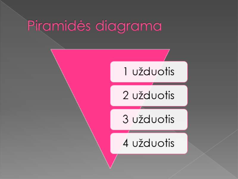 Piramidės diagrama