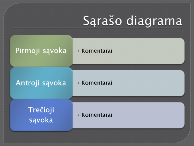Sąrašo diagrama