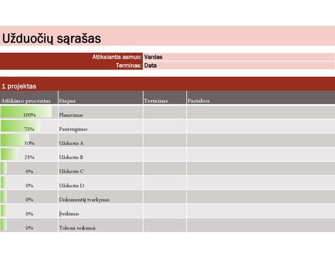 Projektų užduočių sąrašas