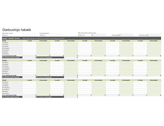 Darbuotojo laiko kortelė (dienos, savaitės, mėnesio ir metų)