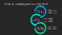 """Besisukančios rodyklės eigos """"SmartArt"""" skaidrė (mėlyna ir žalia spalvos juodame fone), plačiaekranė"""