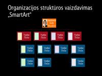 Organizacijos schemos su nuotraukomis skaidrė (spalvota juodame fone), plačiaekranė