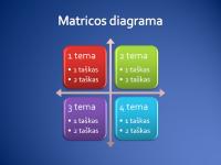 Matricos diagrama