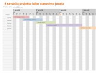 Projekto laiko planavimo juosta