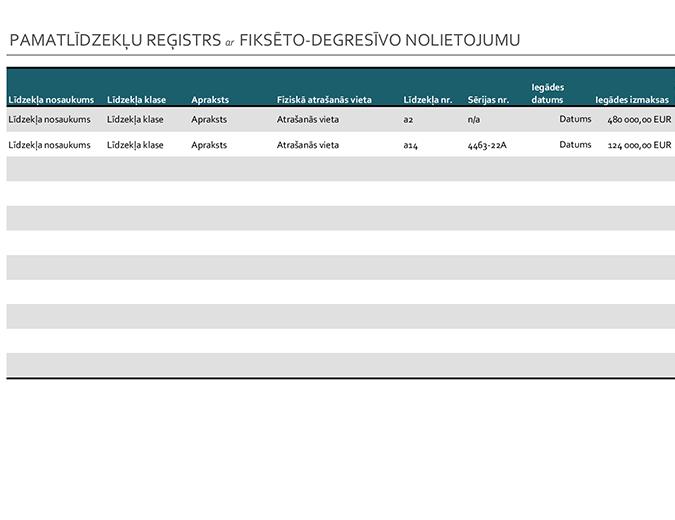 Pamatlīdzekļu reģistrs, kurā aprēķina fiksēto degresīvo nolietojumu