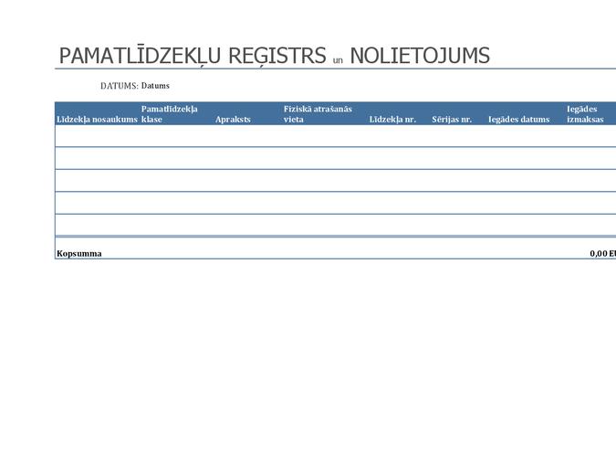 Pamatlīdzekļu reģistrs un nolietojums