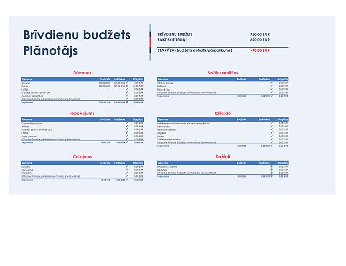 Svētku budžeta plānotājs