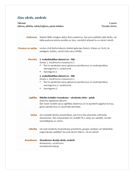 Funkcionāls CV