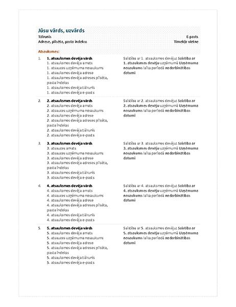 Funkcionāla CV atsauču lapa