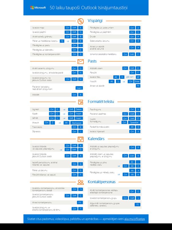 50 laiku taupoši Outlook īsinājumtaustiņi