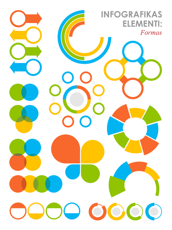Infografikas formas